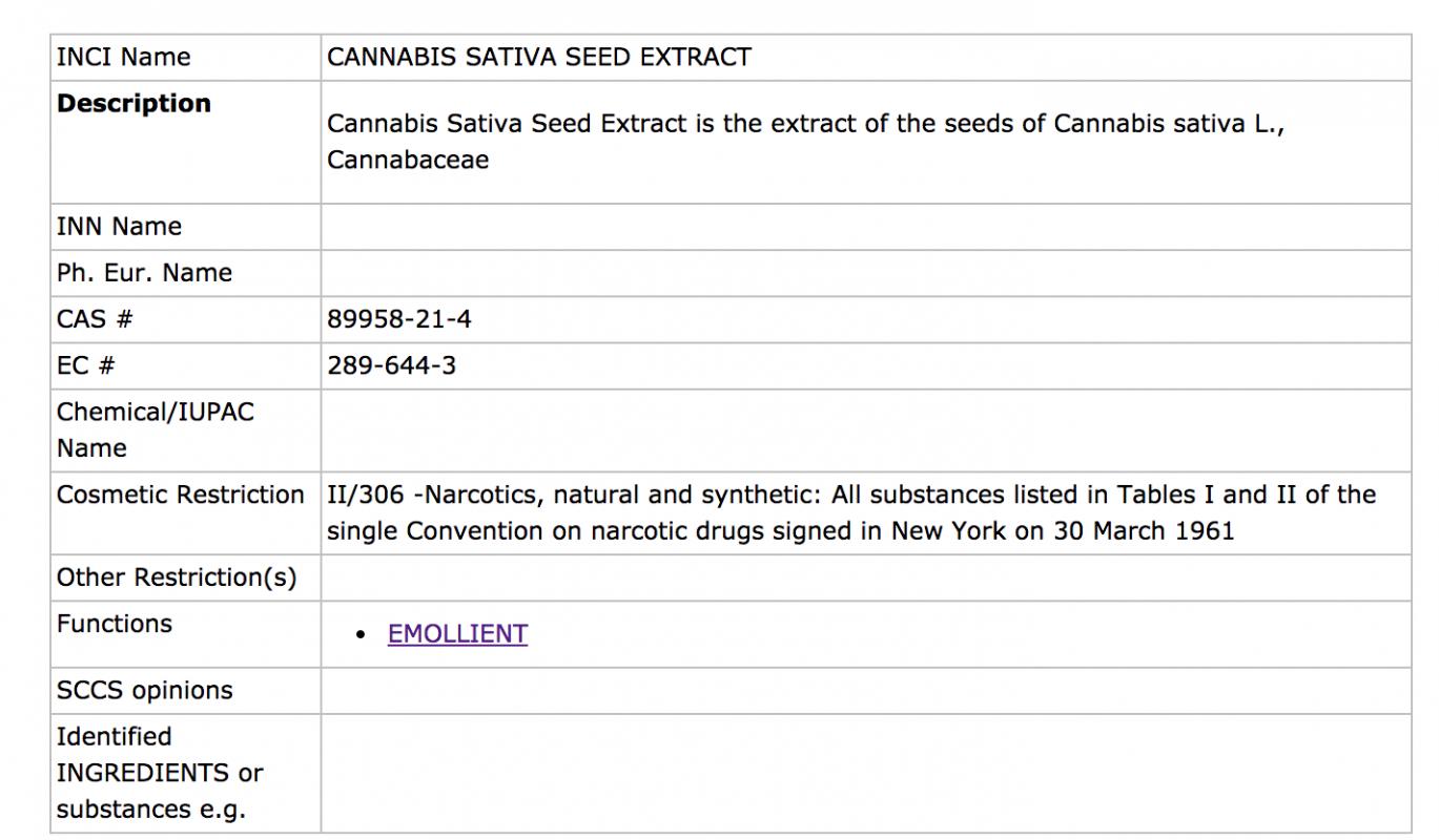 Cannabis Sativa Extract